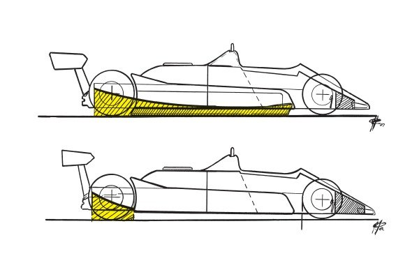 McLaren MP4B 1982 ground effect skirt comparison